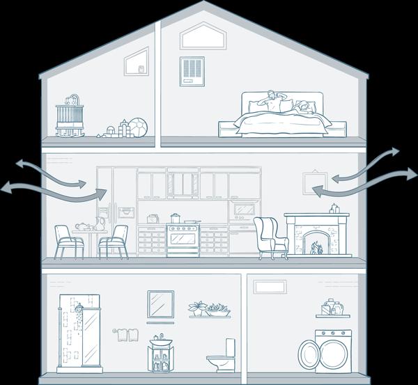 Airthings House Pressure